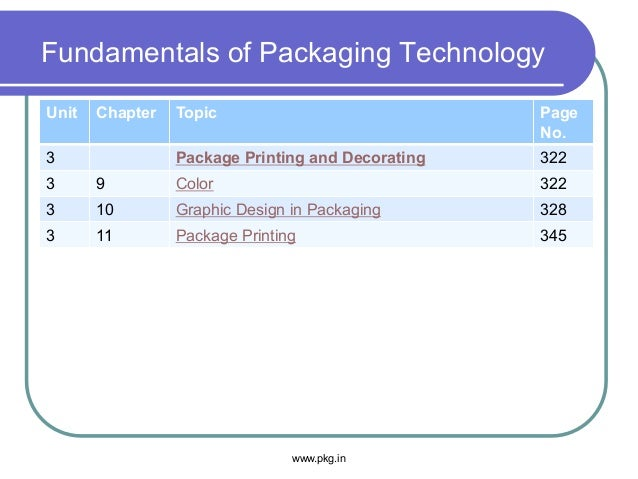 Fundamentals of Packaging Technology Unit Chapter Topic Page No. 3 Package Printing and Decorating 322 3 9 Color 322 3 10 ...
