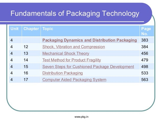 Fundamentals of Packaging Technology Unit Chapter Topic Page No. 4 Packaging Dynamics and Distribution Packaging 383 4 12 ...