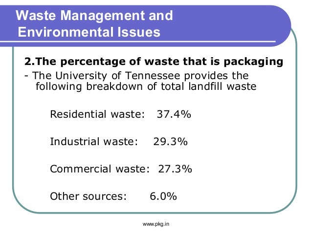 Waste Management and Environmental Issues 2.The percentage of waste that is packaging - The University of Tennessee provid...