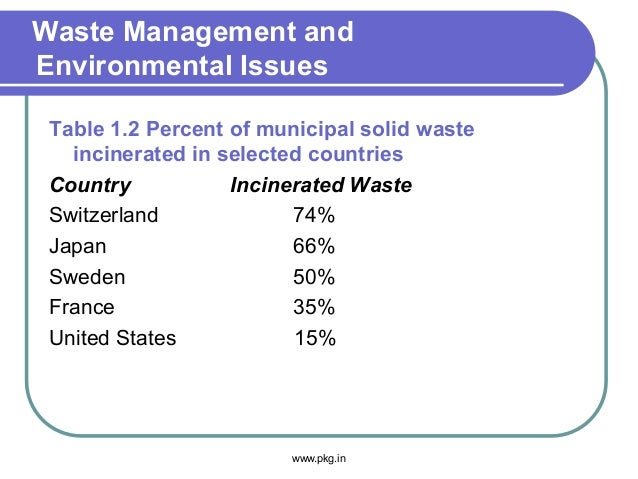 Waste Management and Environmental Issues Table 1.2 Percent of municipal solid waste incinerated in selected countries Cou...