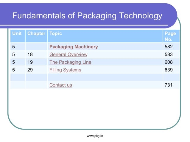 Fundamentals of Packaging Technology Unit Chapter Topic Page No. 5 Packaging Machinery 582 5 18 General Overview 583 5 19 ...