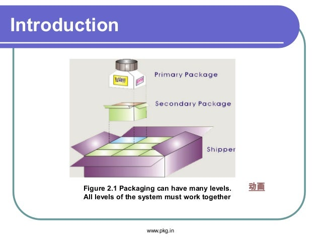 Introduction Figure 2.1 Packaging can have many levels. All levels of the system must work together 动画 www.pkg.in
