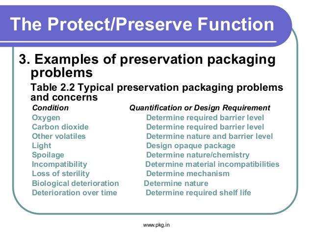 The Protect/Preserve Function 3. Examples of preservation packaging problems Table 2.2 Typical preservation packaging prob...