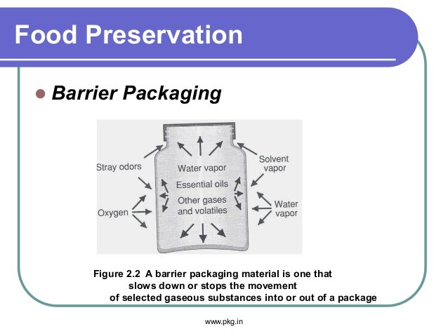 Food Preservation  Barrier Packaging Figure 2.2 A barrier packaging material is one that slows down or stops the movement...