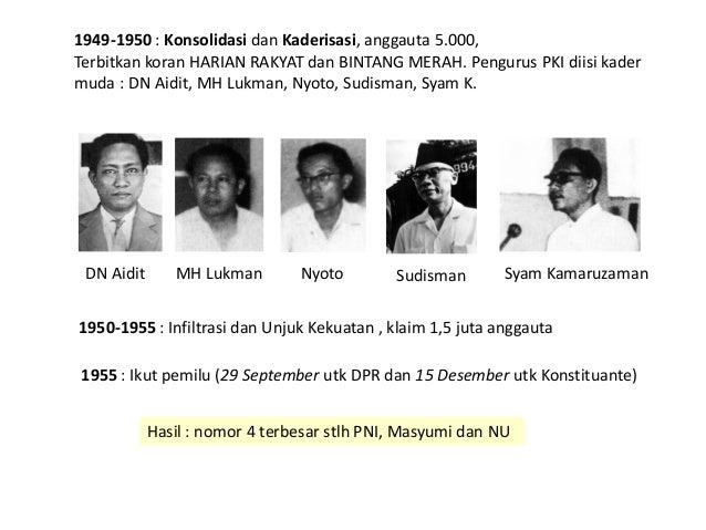 No Partai Jumlah Suara Persentase Kursi 1 PNI (Partai Nasional Indonesia) 8.434.653 22,32 57 2 Masyumi (Majelis Syuro Musl...