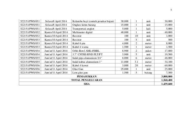 5 522151/PWS/031 Selasa/8 April 2014 Kelambu bayi (contoh penakar hujan) 30,000 1 unit 30,000 522151/PWS/031 Selasa/8 Apri...