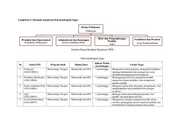 6 Lampiran 3. Susunan organisasi dan pembagian tugas Gambar Bagan Struktur Organisasi PWS Tabel pembagian tugas No Nama/NI...