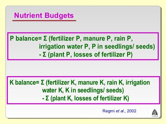 The Effects of Inorganic Fertilizers