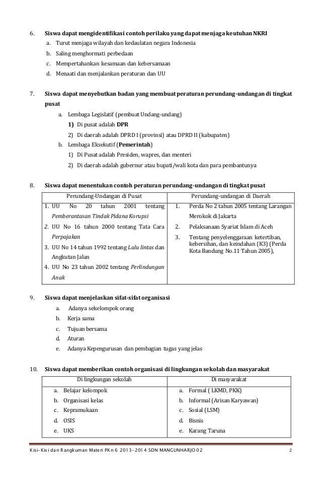 Rangkuman Materi Pkn Kelas Vi