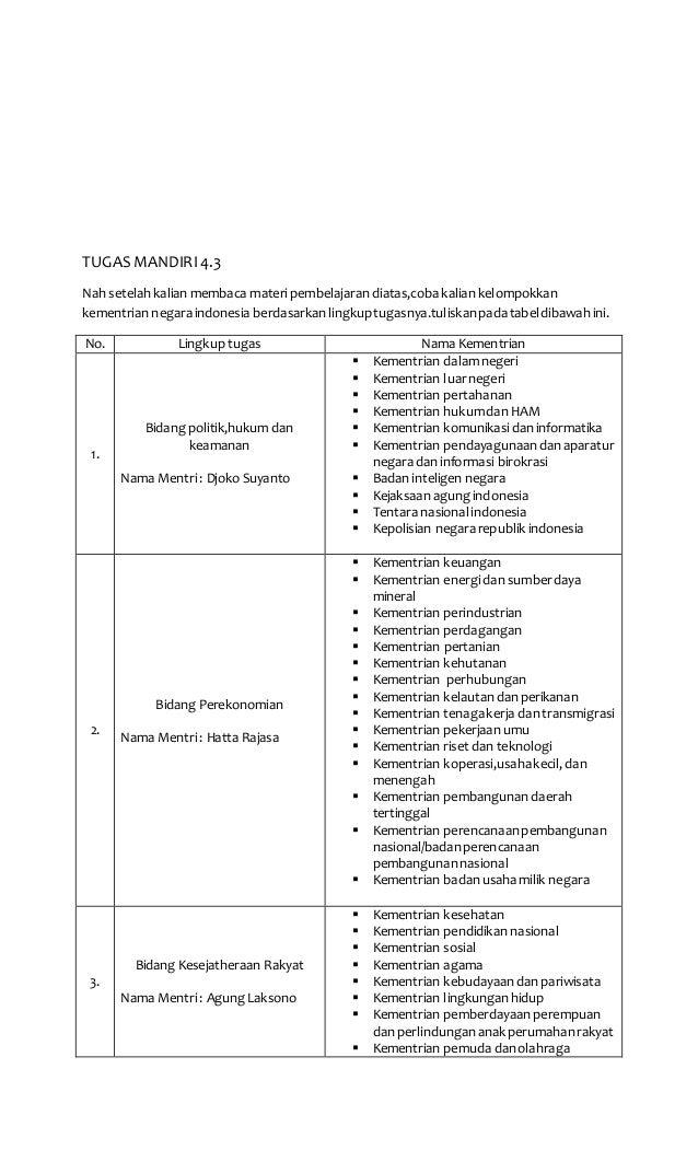 Jawaban Tugas Mandiri 43 Pkn Kelas 9 Halaman 111 Ilmusosial Id