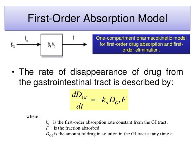 • Integration of the previous equation gives: • The rate of drug change in the body, dDB/dt, is: First-Order Absorption Mo...