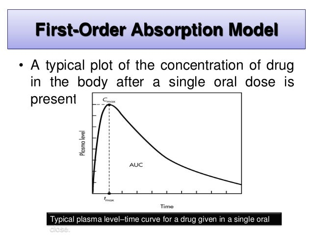 • The maximum plasma concentration after oral dosing is Cmax, and the time needed to reach maximum concentration is tmax. ...