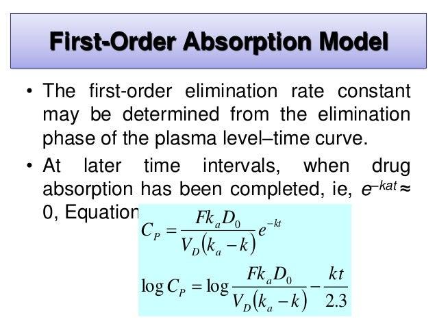 First-Order Absorption Model Plasma drug concentration versus time single oral dose. Rate of urinary drug excretion versus...
