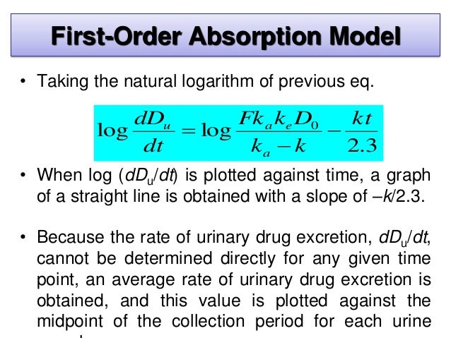 • To obtain the cumulative drug excretion in the urine • A plot of Du versus time will give the urinary drug excretion cur...
