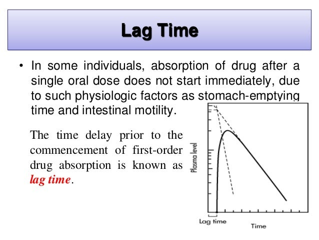 • The lag time for a drug may be observed if the two residual lines obtained by feathering the oral absorption plasma leve...