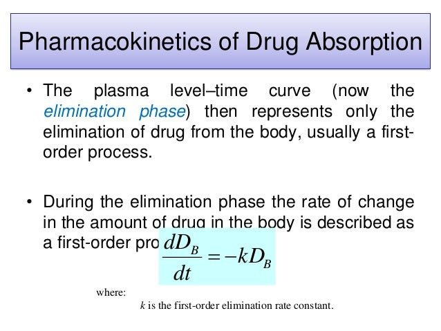 Pharmacokinetics of Drug Absorption • The plasma level–time curve (now the elimination phase) then represents only the eli...