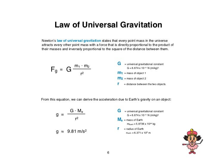 Law of Universal GravitationNewton's law of universal gravitation states that every point mass in the universeattracts eve...