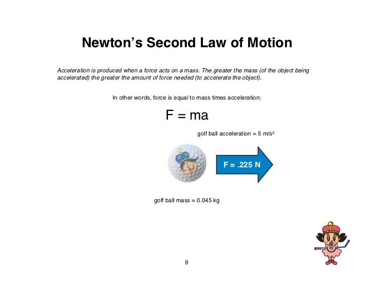 Newton's Second Law of MotionAcceleration is produced when a force acts on a mass. The greater the mass (of the object bei...