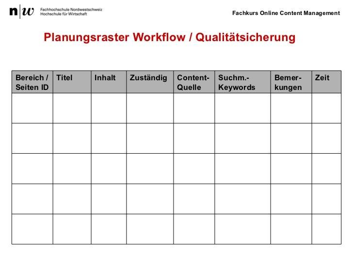 Planungsraster Workflow / Qualitätsicherung Content-Quelle Zuständig Bemer-kungen Inhalt Bereich / Seiten ID Titel Suchm.-...