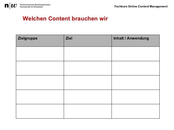 Welchen Content brauchen wir Zielgruppe Ziel Inhalt / Anwendung