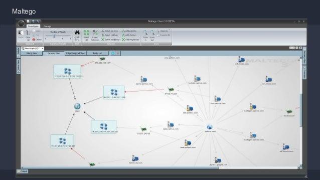 Se7en - Creative Powerpoint Template Active reconnaissance