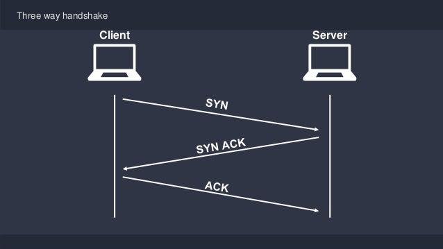 Se7en - Creative Powerpoint Template Me Server Port Scanning LOLZ Ports .. 25 .. 80 .. Server Open ports: 25