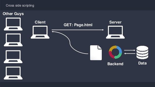 Se7en - Creative Powerpoint Template Cross side scripting Backend Data Runnable Script Runnable Script