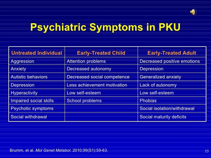 Phenylketonuria Symptoms Pku neuro psych...