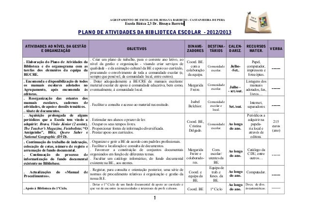 AGRUPAMENTO DE ESCOLAS DR. BISSAYA BARRETO - CASTANHEIRA DE PERA Escola Básica 2,3 Dr. Bissaya Barreto PLANO DE ATIVIDADES...