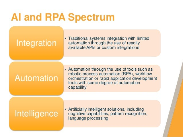 Ai Robotic Process Automation Rpa To Digitally Transform Your Env