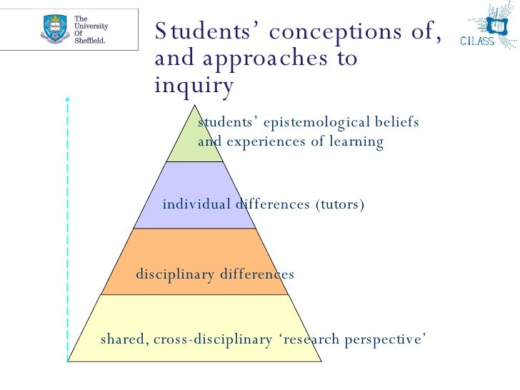 Students' conceptions of, and approaches to inquiry shared, cross-disciplinary 'research perspective' disciplinary differe...