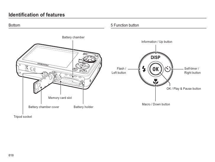 Samsung Camera PL50 User Manual
