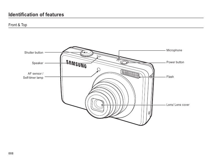 Samsung Camera PL60 User Manual