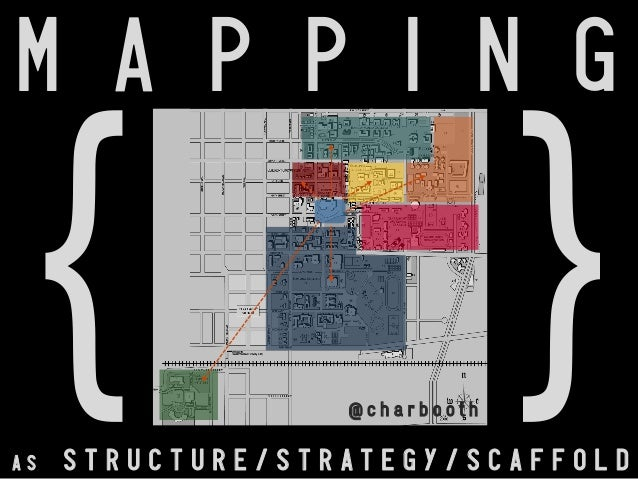 M A P P I N G  {  AS  @charbooth  }  STRUCTURE/STRATEGY/SCAFFOLD
