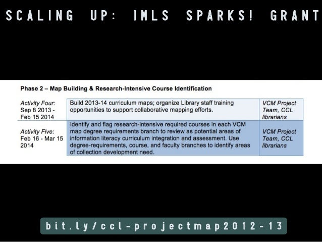 Mapping as Strategy/Structure/Scaffold