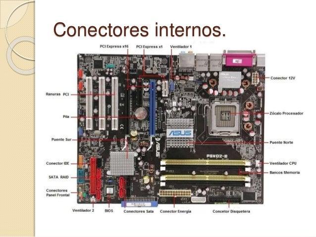 Placa base de un pc for Interno s