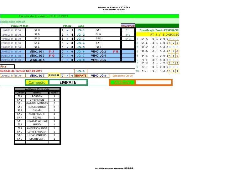 Torneio de Futsal - 5ª Série                                                                                 FF0000Masculi...
