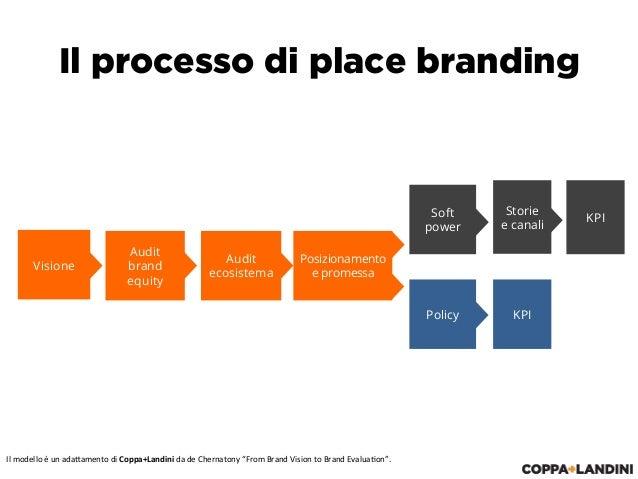 Comunicare I Territori Una Visione Brand Oriented