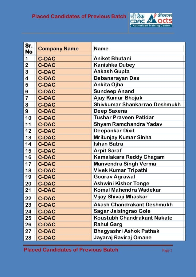 Placed Candidates of Previous Batch Placed Candidates of Previous Batch Page 1 Sr. No Company Name Name 1 C-DAC Aniket Bhu...