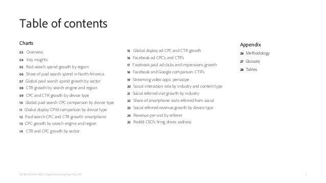 Adobe Digital Index's Q3 Digital Advertising & Social Intelligence Report Slide 2