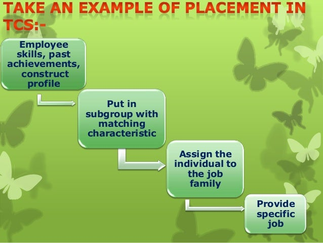 placement and induction Recruitment,selection induction in hrp placement:-: placement:- after an induction program is over an employee is put to a specific job for which he has been.