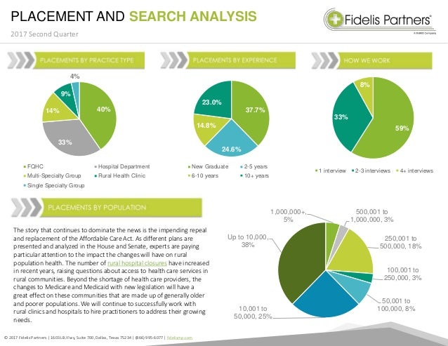 Placement And Search Analysis 2017 Q2