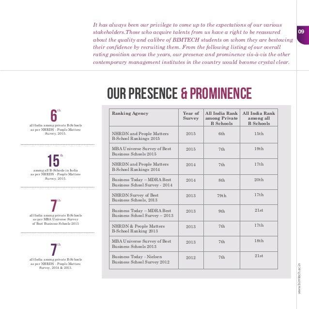 BIMTECH Placement Brochure 2016