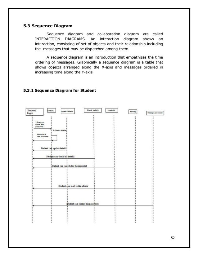 Use case diagram for training and placement cell diy enthusiasts use case diagram for training and placement cell images gallery placement management system rh slideshare net ccuart Choice Image
