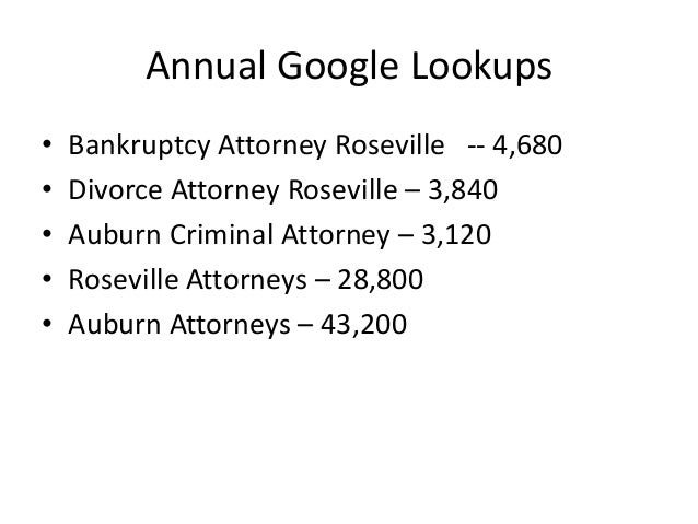 Annual Google Lookups• Bankruptcy Attorney Roseville -- 4,680• Divorce Attorney Roseville – 3,840• Auburn Criminal Attorne...