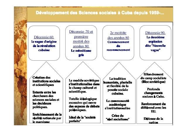 2014-3-25 DDDDééééveloppement des Sciences socialesveloppement des Sciences socialesveloppement des Sciences socialesvelop...
