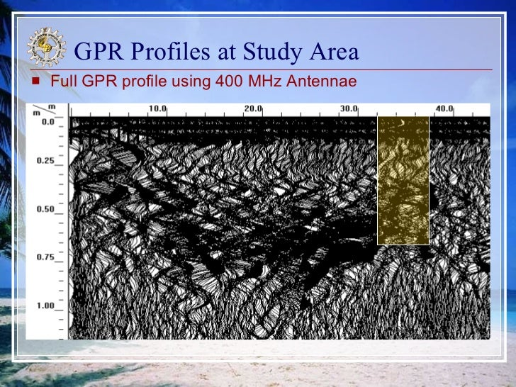 Application of Ground Penetrating Radar in Subsurface mapping
