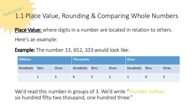 Place value rounding comparing whole numbers