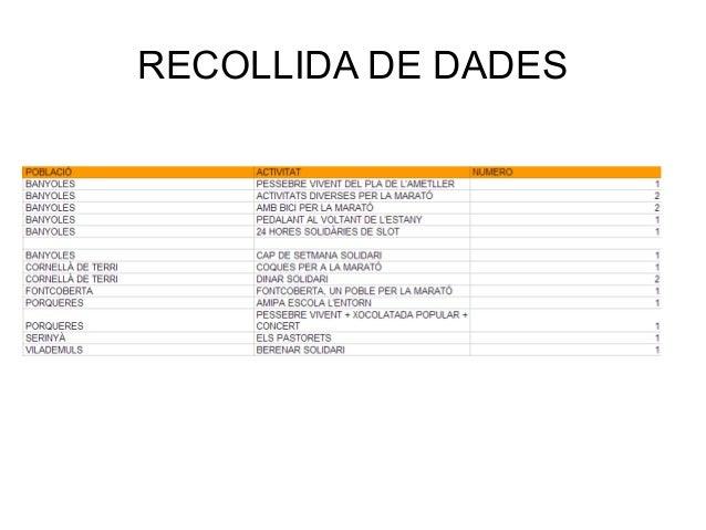 RECOLLIDA DE DADES