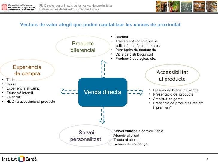 Vectors de valor afegit que poden capitalitzar les xarxes de proximitat Producte diferencial Servei personalitzat  Experiè...